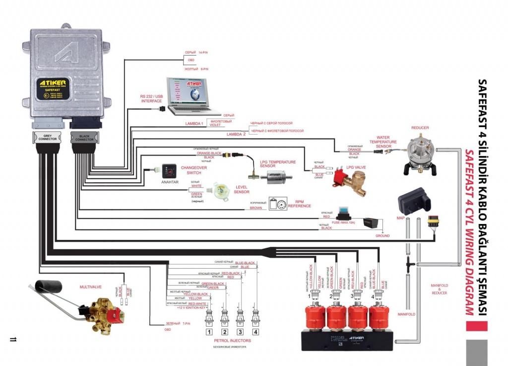 Схема установки гбо 2 поколения на газель